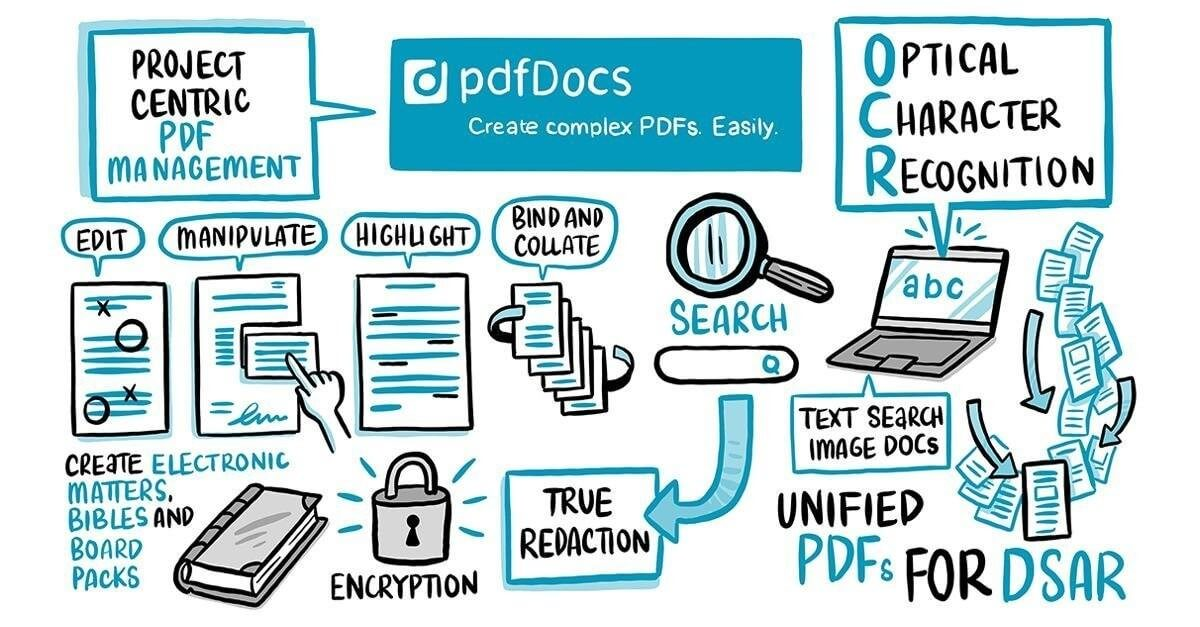 PdfDocs takes the work out of creating complex PDFs